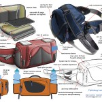 Design of a flyfishing lumbar pack, with removable fly page & tuck-away waistbelt