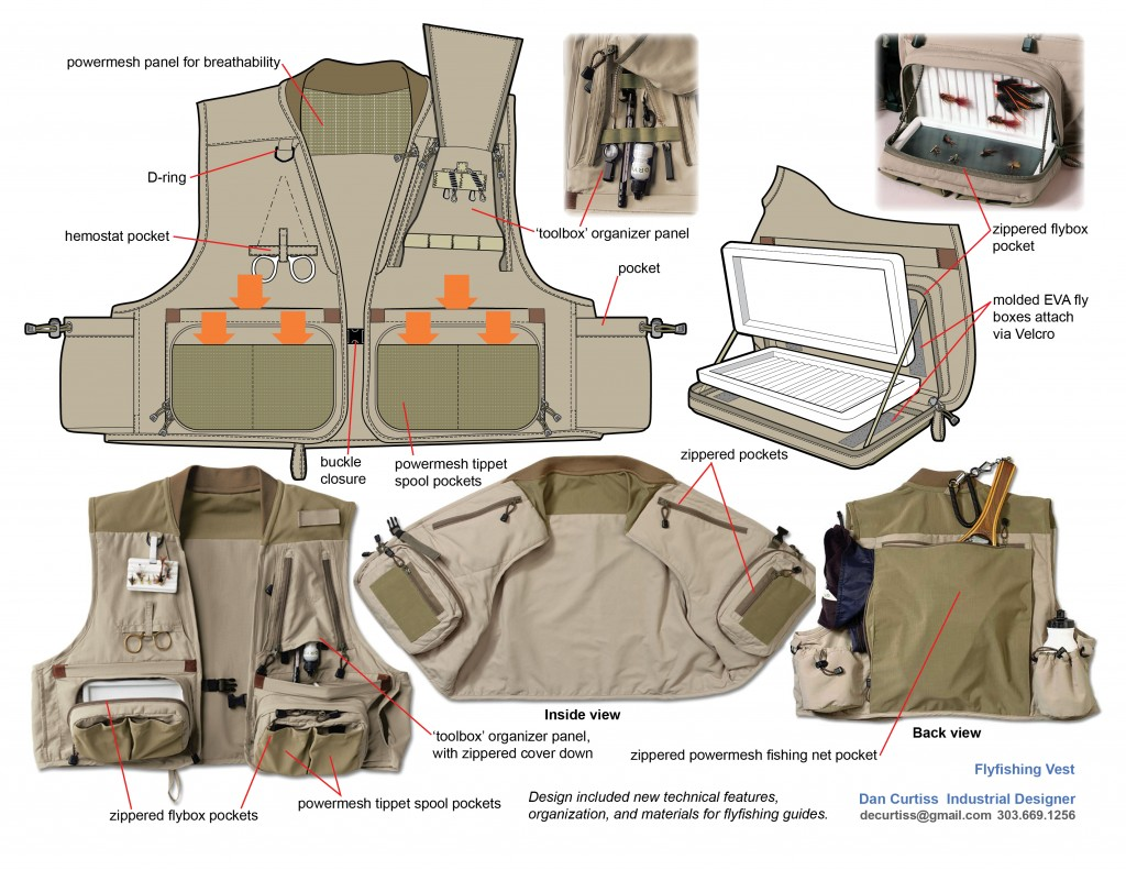 Flyfishing packs and bags industrial design for bags for Fly fishing vest