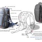 Lightweight backpack for efficient worldwide travel