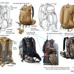 Hunting backpack design with rifle carry feature