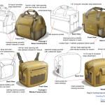 Hunting Dog Trainer's Bag Design Concepts